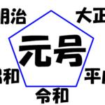 【明治・大正・昭和・平成・令和】元号の由来や意味を簡単に説明できますか?