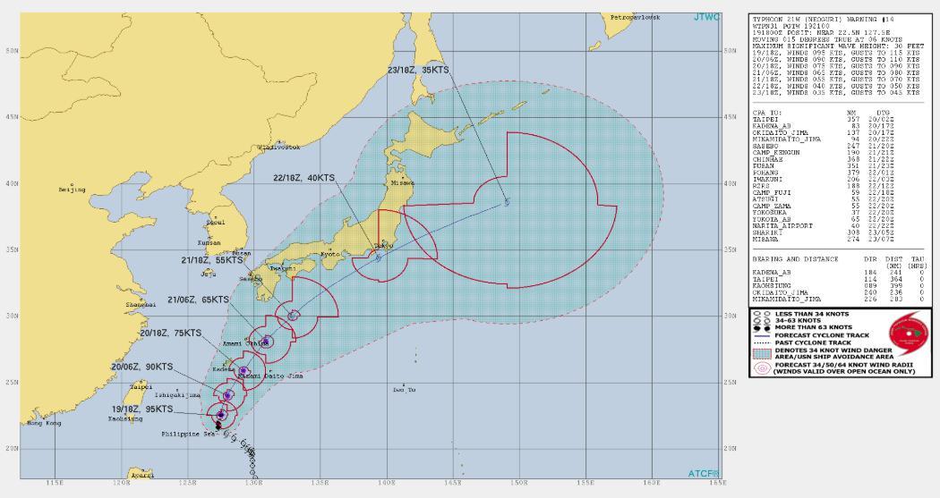 台風20号&台風21号2019の米軍予想進路